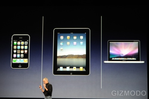 Relative sizes of gadget thingies...