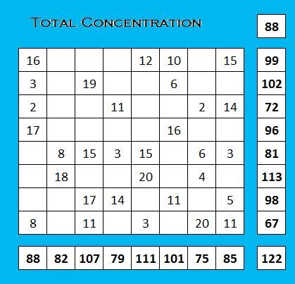 Total Concentration number grid