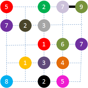Puzzle, Connect Sums
