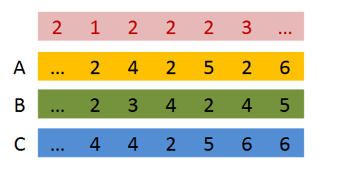 Number Sequence Puzzle Graphic