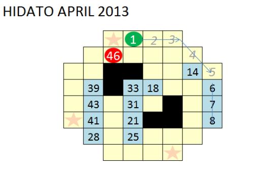 Hidato Challenge, April 2013